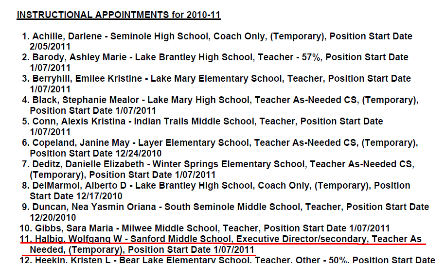 instructional appointments for 2010-11 A Man of the People